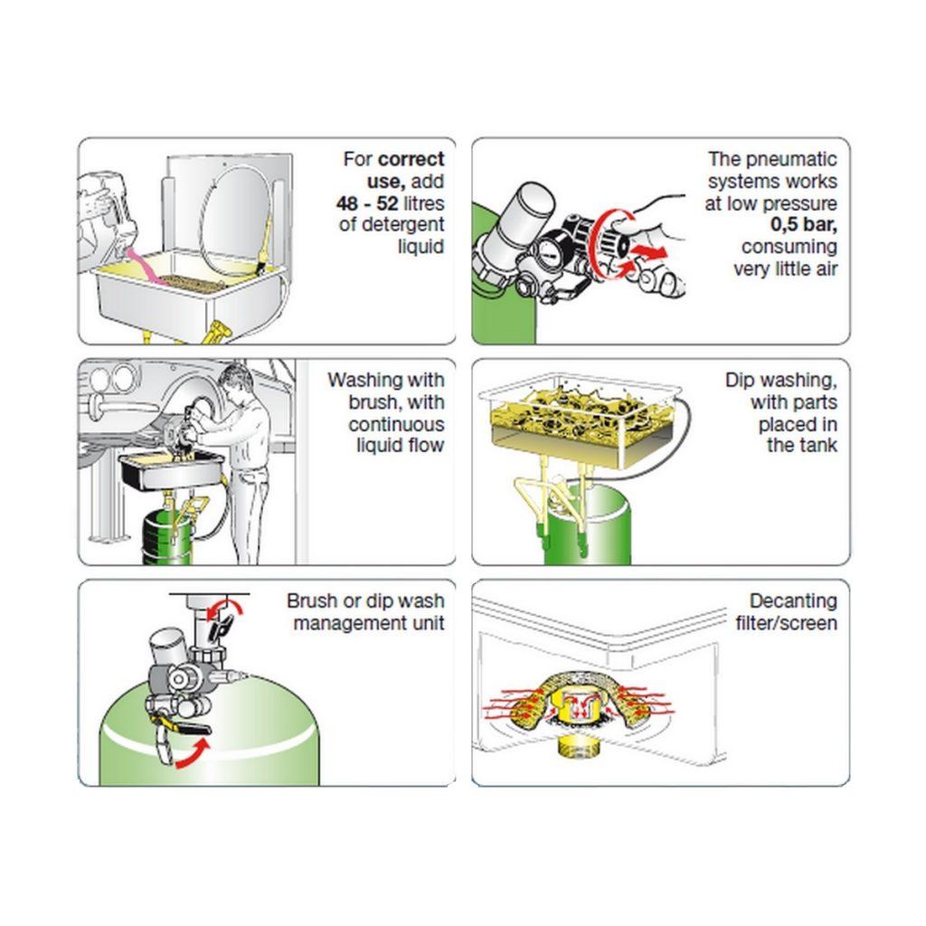 pranje delove