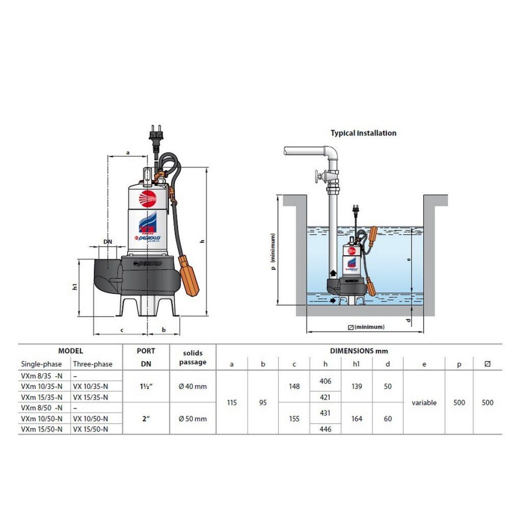 ugradnja potapajuće pumpe pedrolo